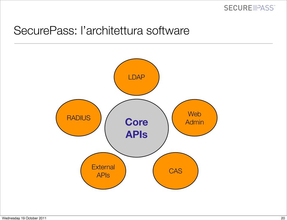 LDAP RADIUS Core APIs