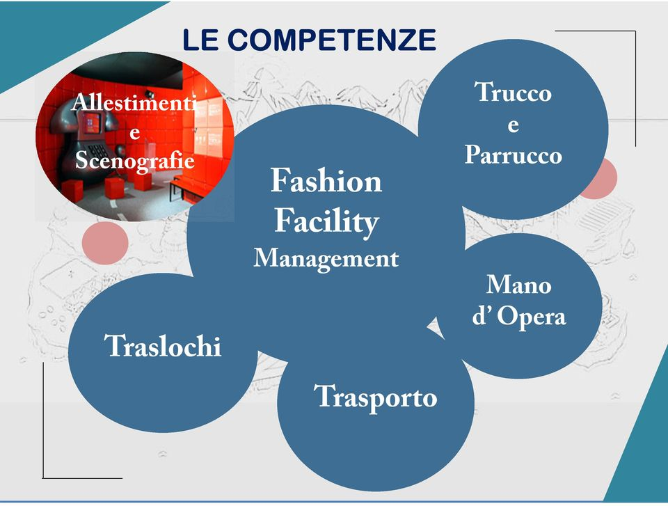 Management Traslochi