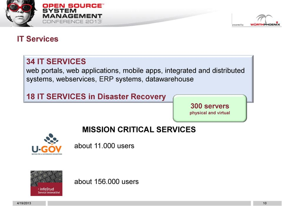 datawarehouse 18 IT SERVICES in Disaster Recovery 300 servers physical