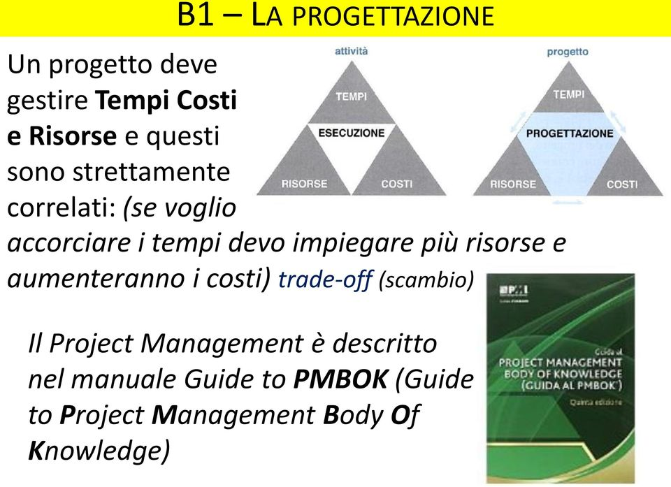 aumenteranno i costi) trade-off (scambio) Il Project Management è