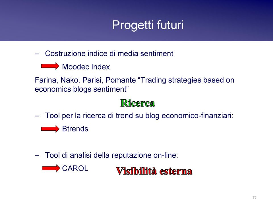 blogs sentiment Tool per la ricerca di trend su blog