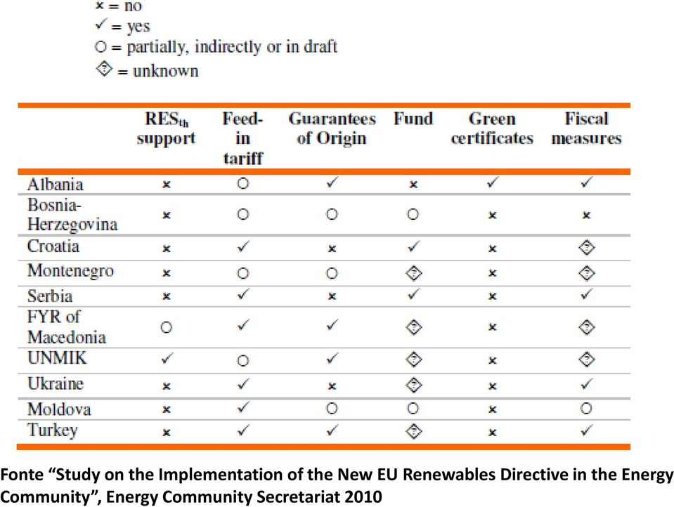 Renewables Directive in the