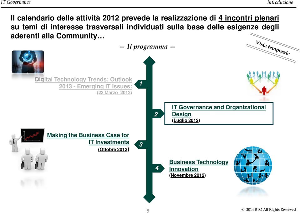 Technology Trends: Outlook 2013 - Emerging IT Issues: (23 Marzo 2012) 1 2 IT Governance and Organizational Design