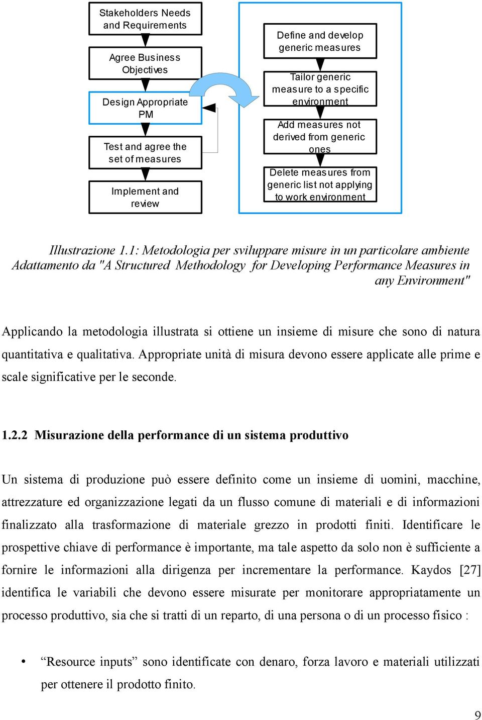 "1: Metodologia per sviluppare misure in un particolare ambiente Adattamento da ""A Structured Methodology for Developing Performance Measures in any Environment"" Applicando la metodologia illustrata"