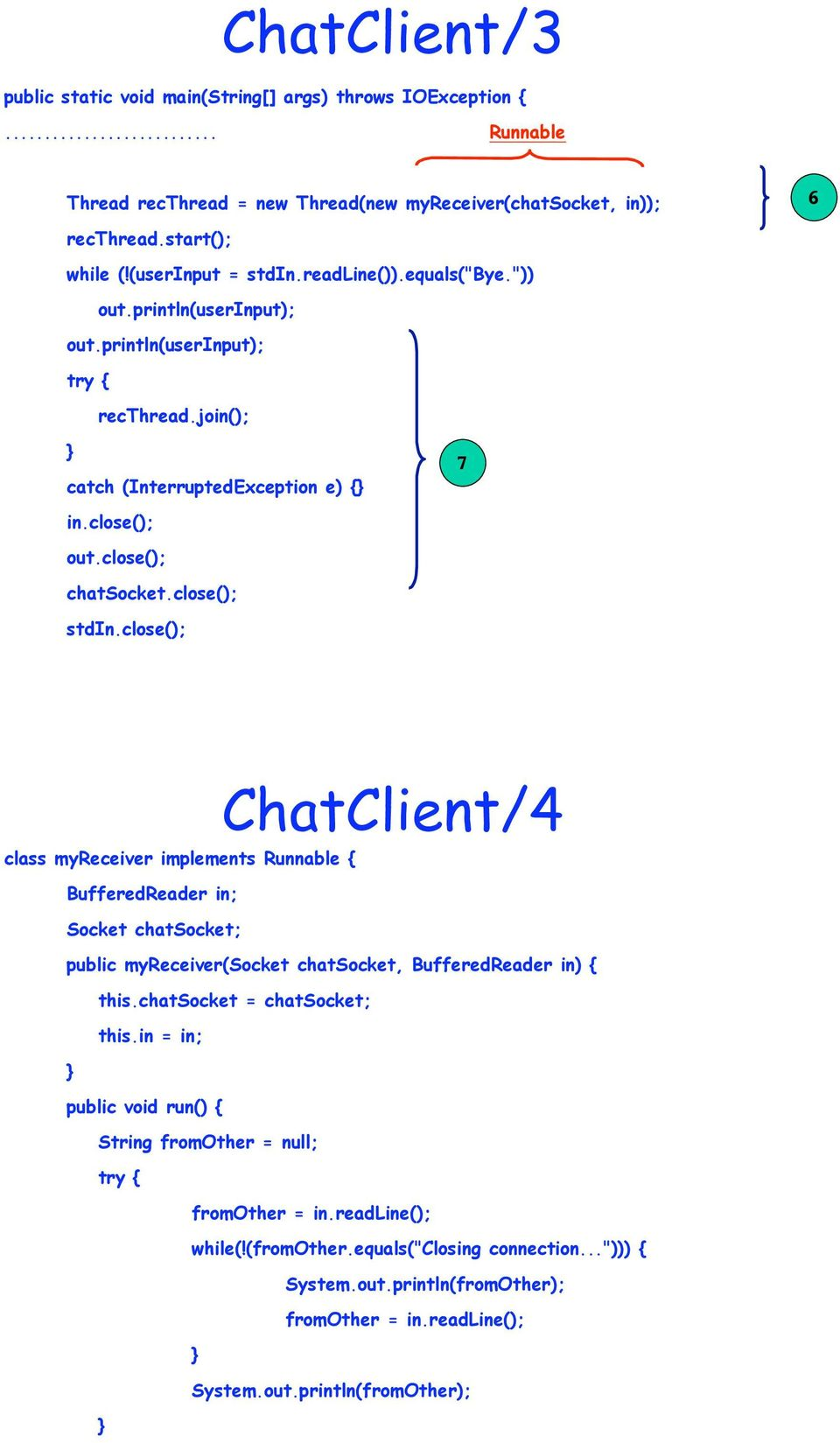close(); ChatClient/4 class myreceiver implements Runnable { BufferedReader in; Socket chatsocket; public myreceiver(socket chatsocket, BufferedReader in) { this.chatsocket = chatsocket; this.