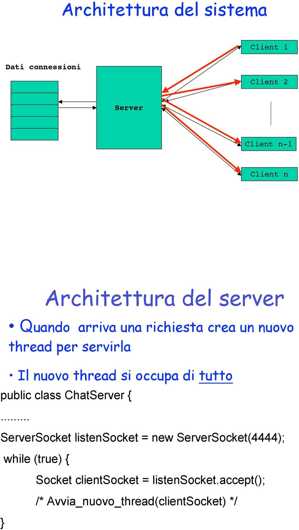 thread si occupa di tutto public class ChatServer {.