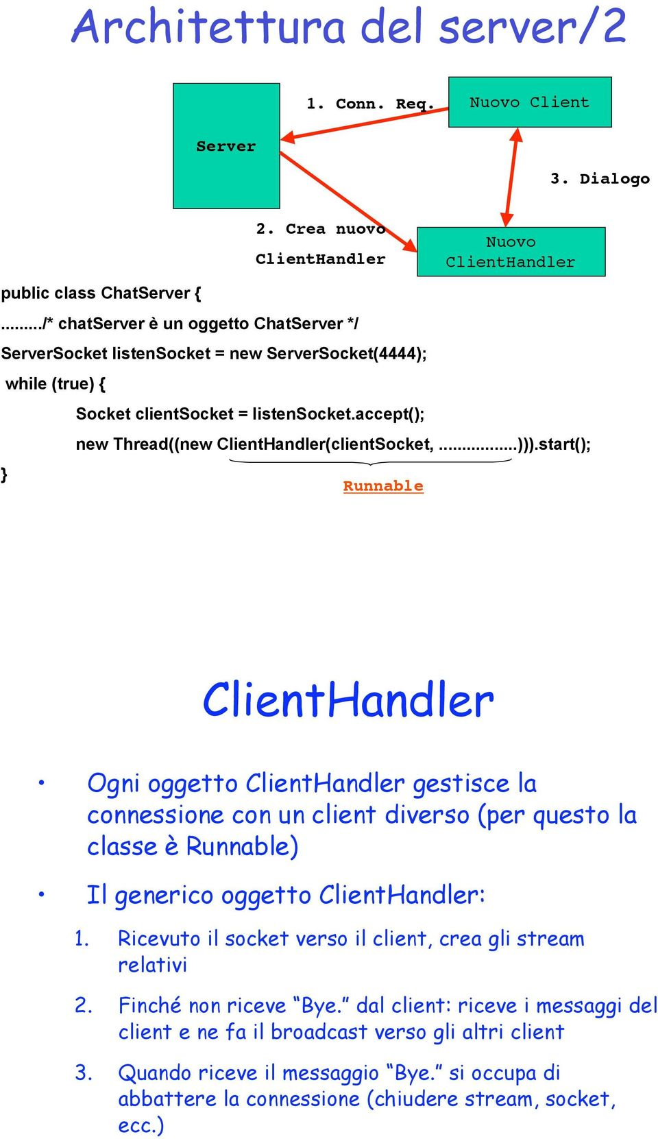 accept(); new Thread((new ClientHandler(clientSocket,...))).