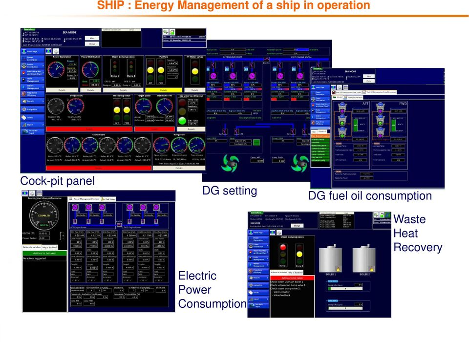 setting Electric Power Consumption