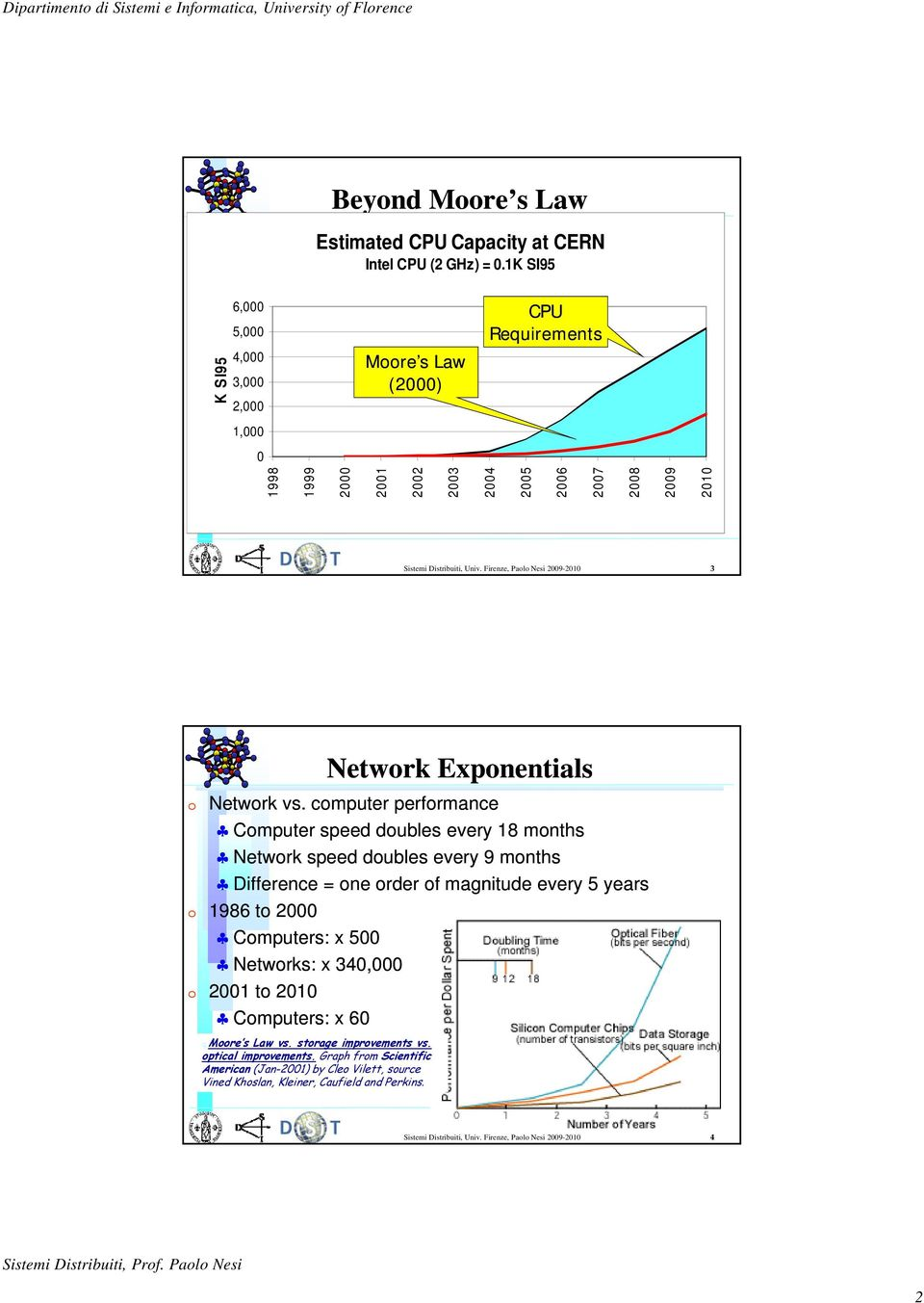 Firenze, Paolo Nesi 2009-2010 3 Network Exponentials Network vs.