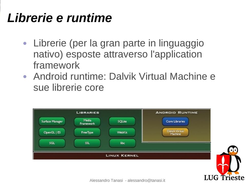 attraverso l'application framework Android