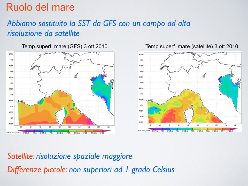 mare (GFS) 3 ott 2010 Temp superf.