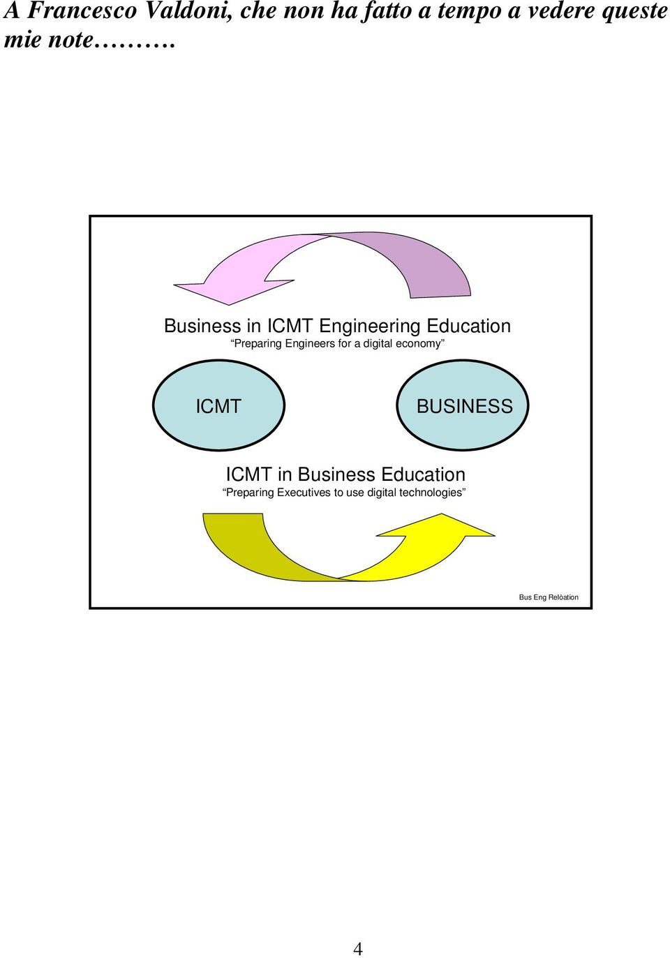 for a digital economy ICMT BUSINESS ICMT in Business Education