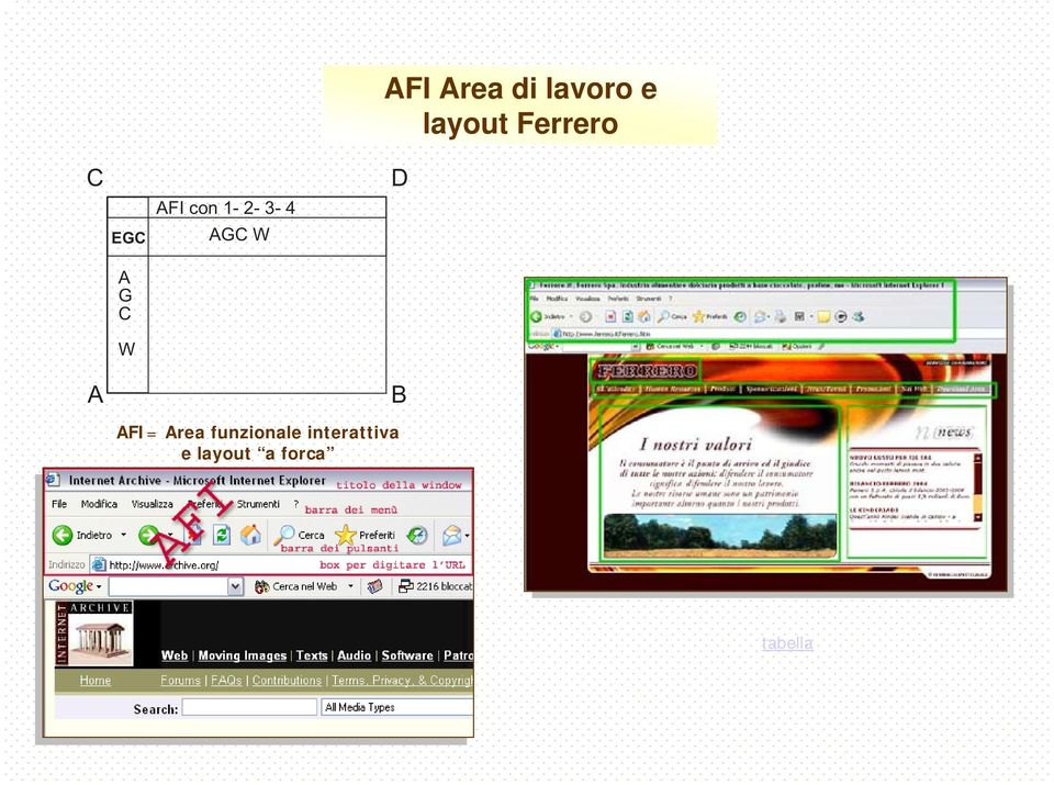 layout Ferrero D B AFI= Area