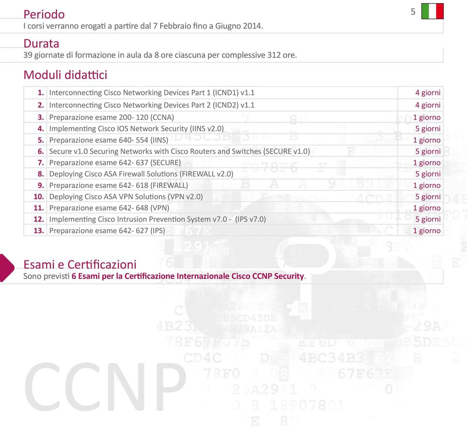 Implementing Cisco IOS Network Security (IINS v2.0) 5 giorni 5. Preparazione esame 640 554 (IINS) 1 giorno 6. Secure v1.0 Securing Networks with Cisco Routers and Switches (SECURE v1.0) 5 giorni 7.