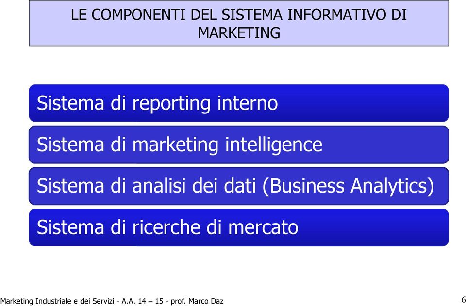 analisi dei dati (Business Analytics) Sistema di ricerche di