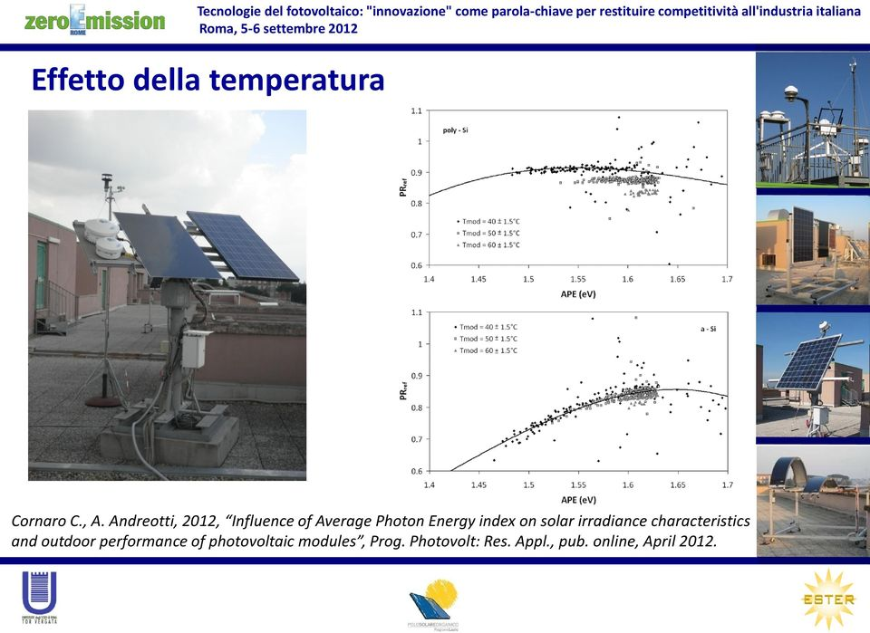 on solar irradiance characteristics and outdoor performance