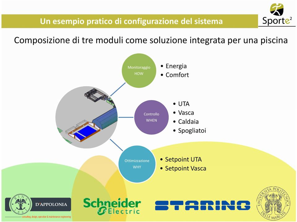 piscina Monitoraggio HOW Energia Comfort Controllo WHEN UTA