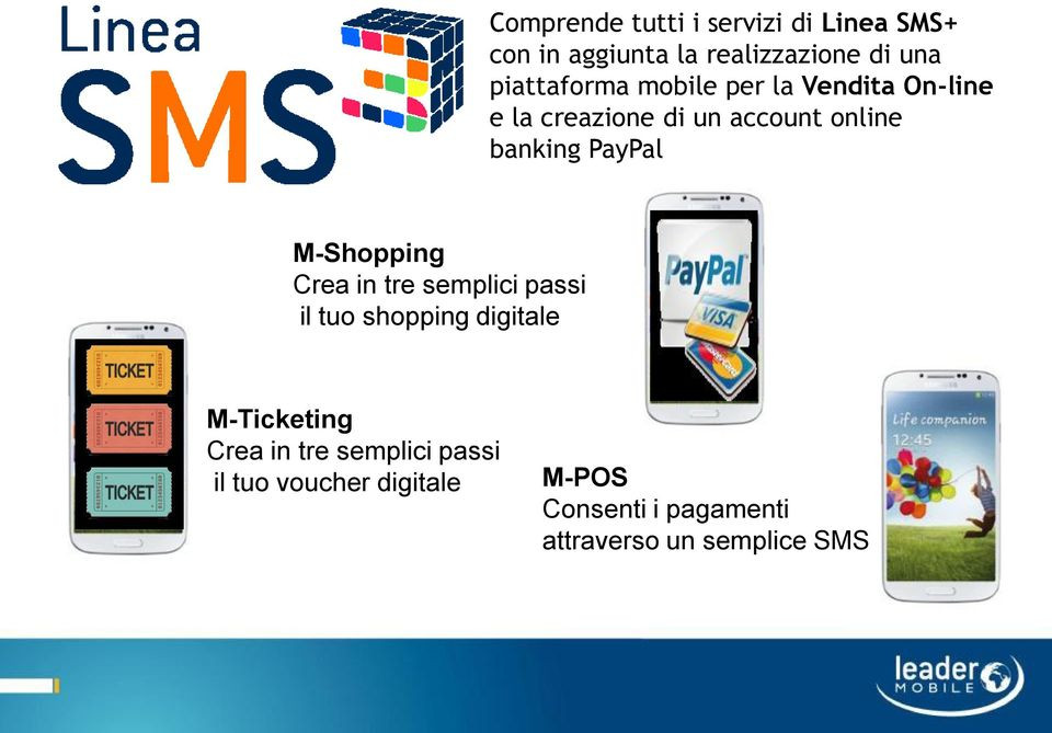 PayPal M-Shopping Crea in tre semplici passi il tuo shopping digitale M-Ticketing Crea