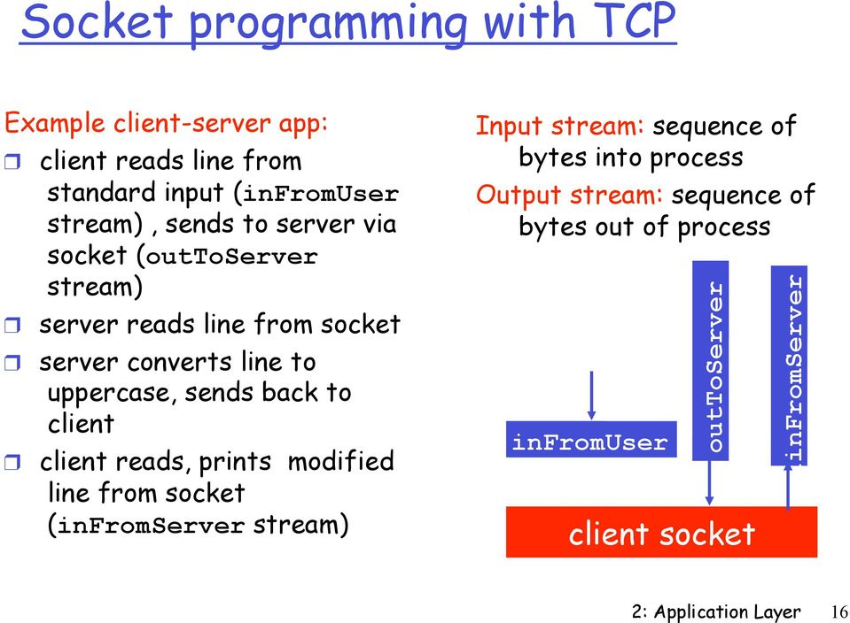 client client reads, prints modified line from socket (infromserver stream) Input stream: sequence of bytes into process