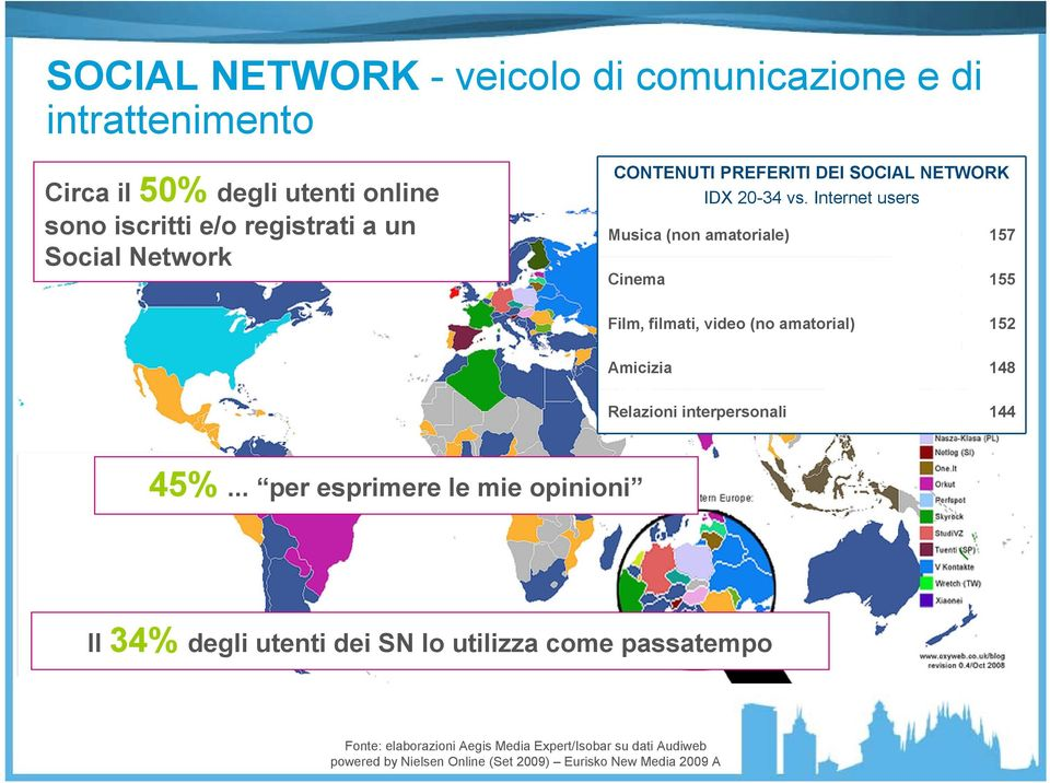 Internet users Musica (non amatoriale) 157 Cinema 155 Film, filmati, video (no amatorial) 152 Amicizia 148 Relazioni interpersonali 144