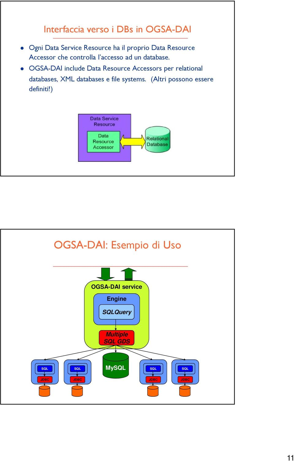 OGSA-DAI include Resource Accessors per relational databases, XML databases e file systems.