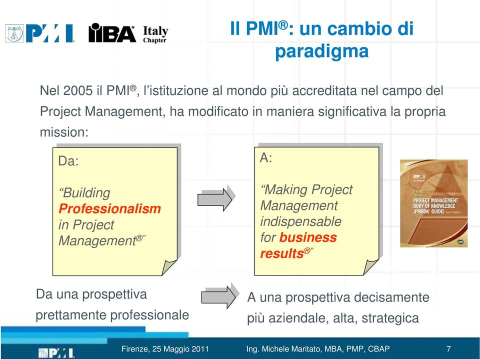 Project Management Making Project Management indispensable for for business results Da una prospettiva prettamente