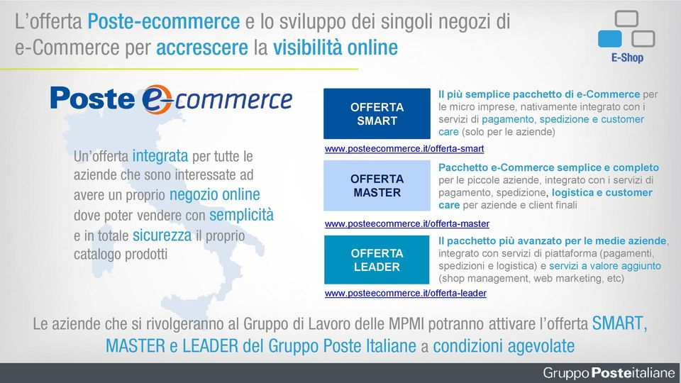posteecommerce.