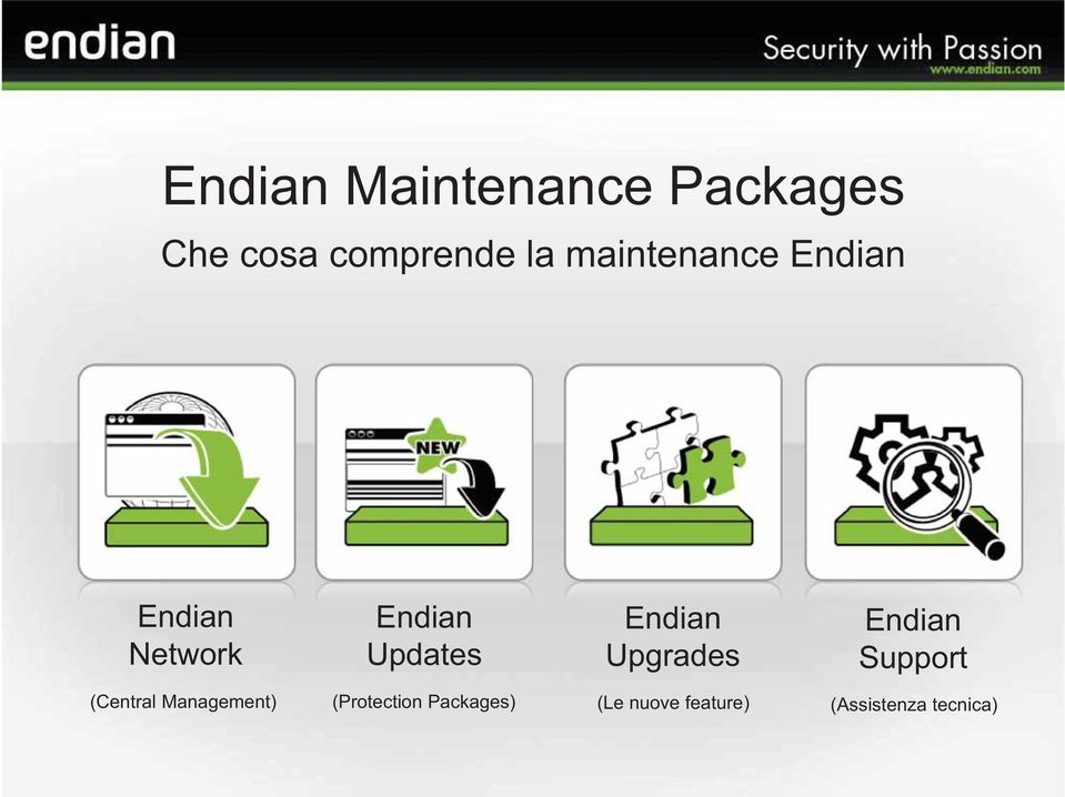 Endian Upgrades Endian Support (Central Management)