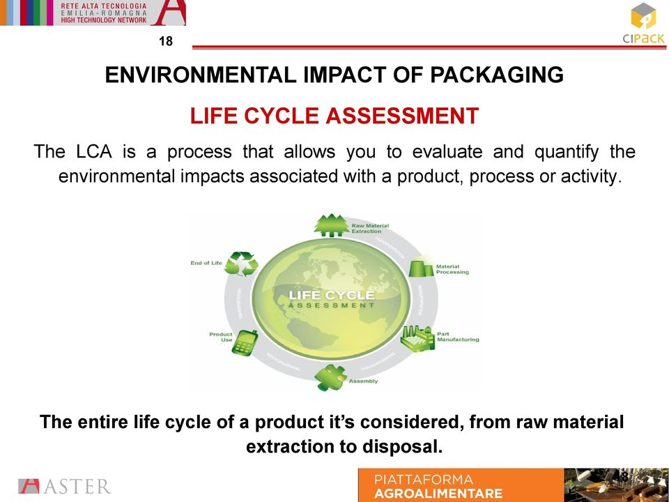 impacts associated with a product, process or activity.