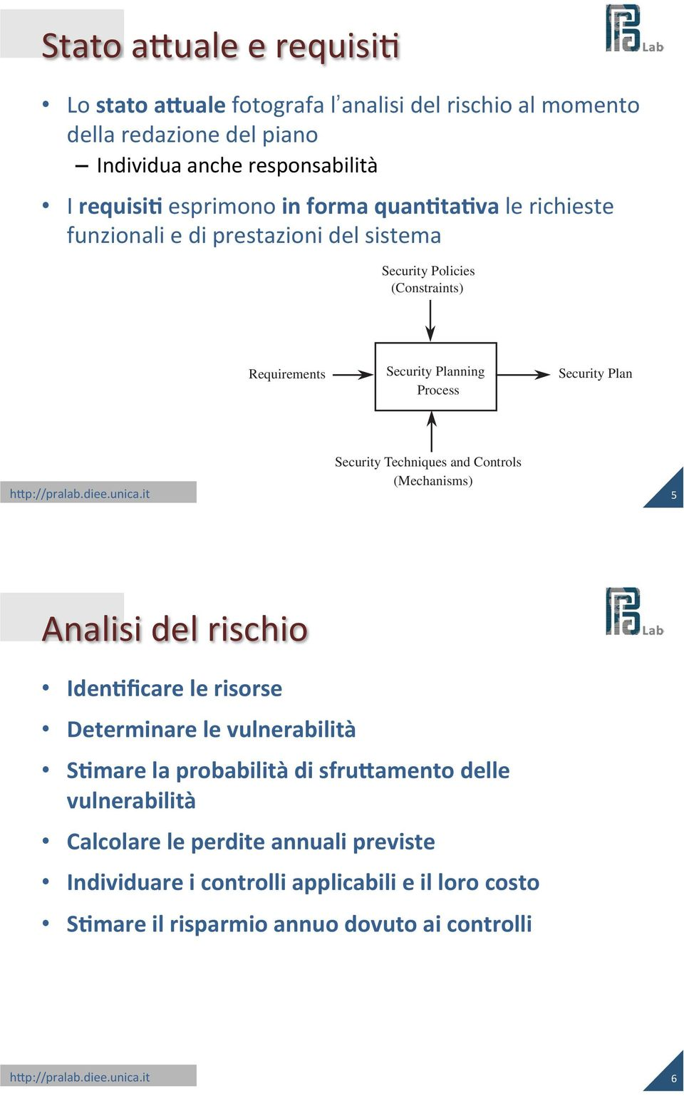 Process Security Plan Security Techniques and Controls (Mechanisms) 5 Analisidelrischio Iden;ficare(le(risorse( Determinare(le(vulnerabilità(