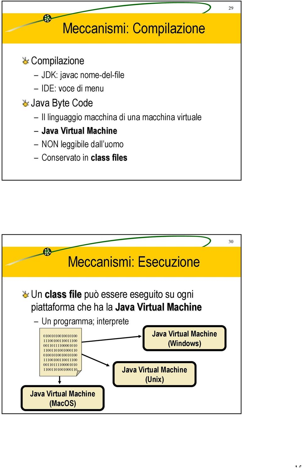 piattaforma che ha la Java Virtual Machine Un programma; interprete 01001010010010100 11100100110011100 00110111100001010 11001101001000110