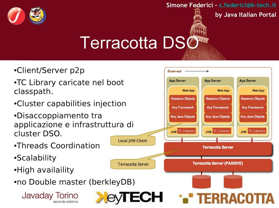 Cluster capabilities injection Disaccoppiamento tra