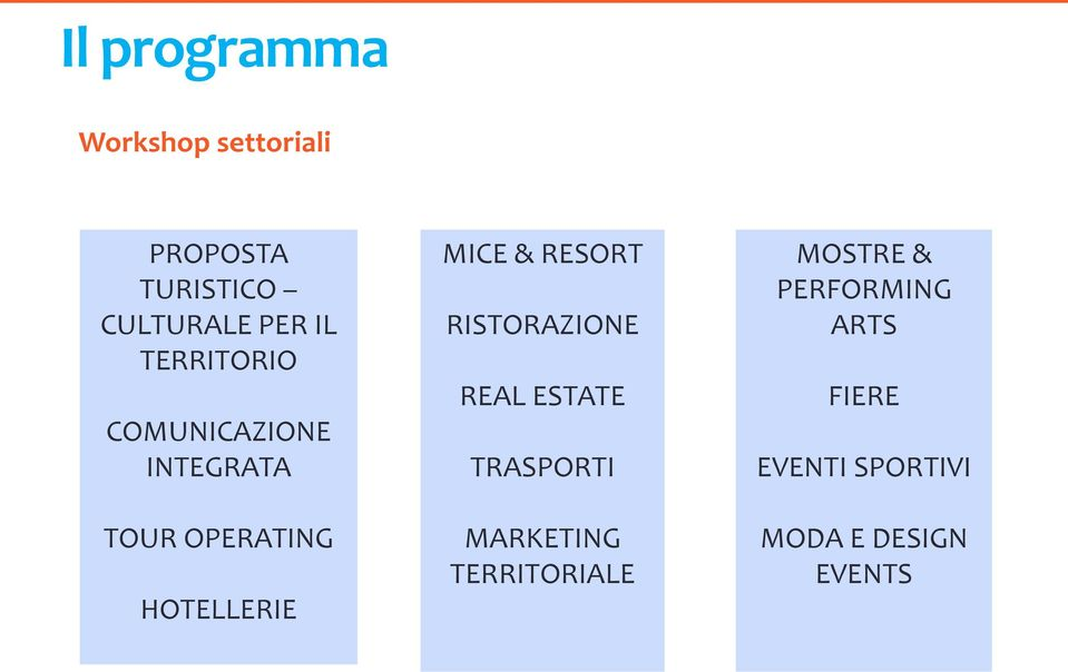MICE & RESORT RISTORAZIONE REAL ESTATE TRASPORTI MARKETING