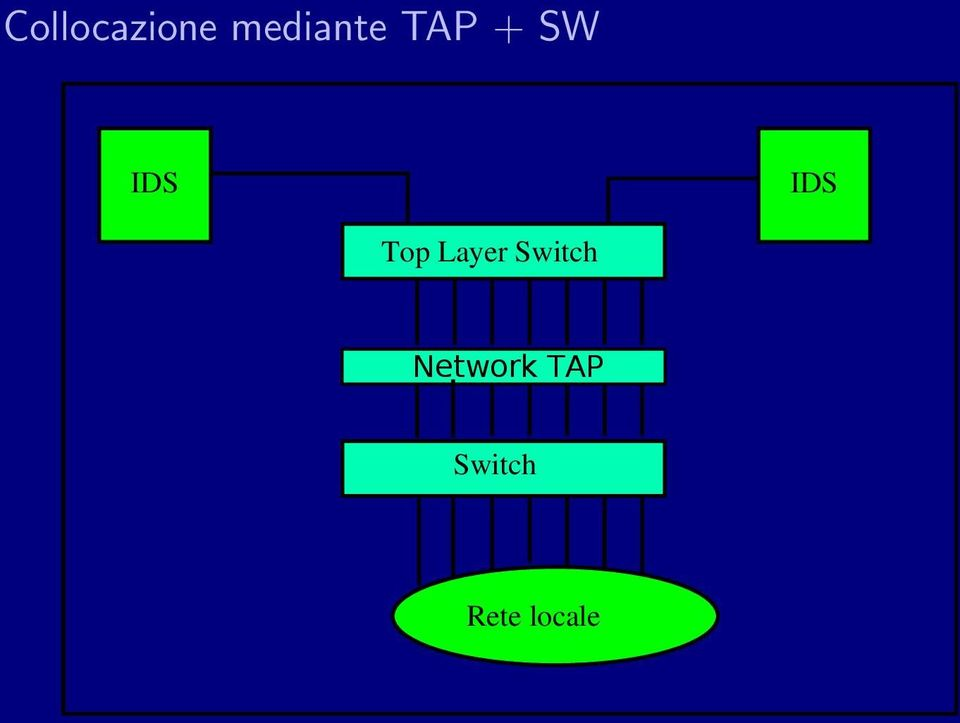 Top Layer Switch