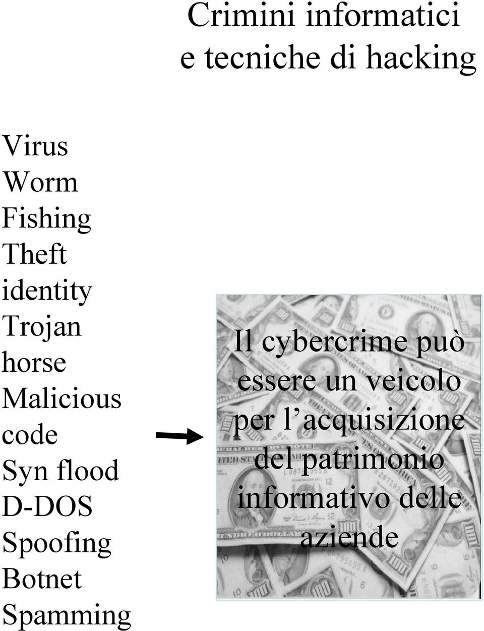 flood D-DOS Spoofing Botnet Spamming Il cybercrime può