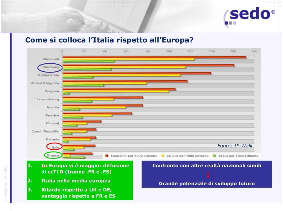 Italia nella media europea 3.