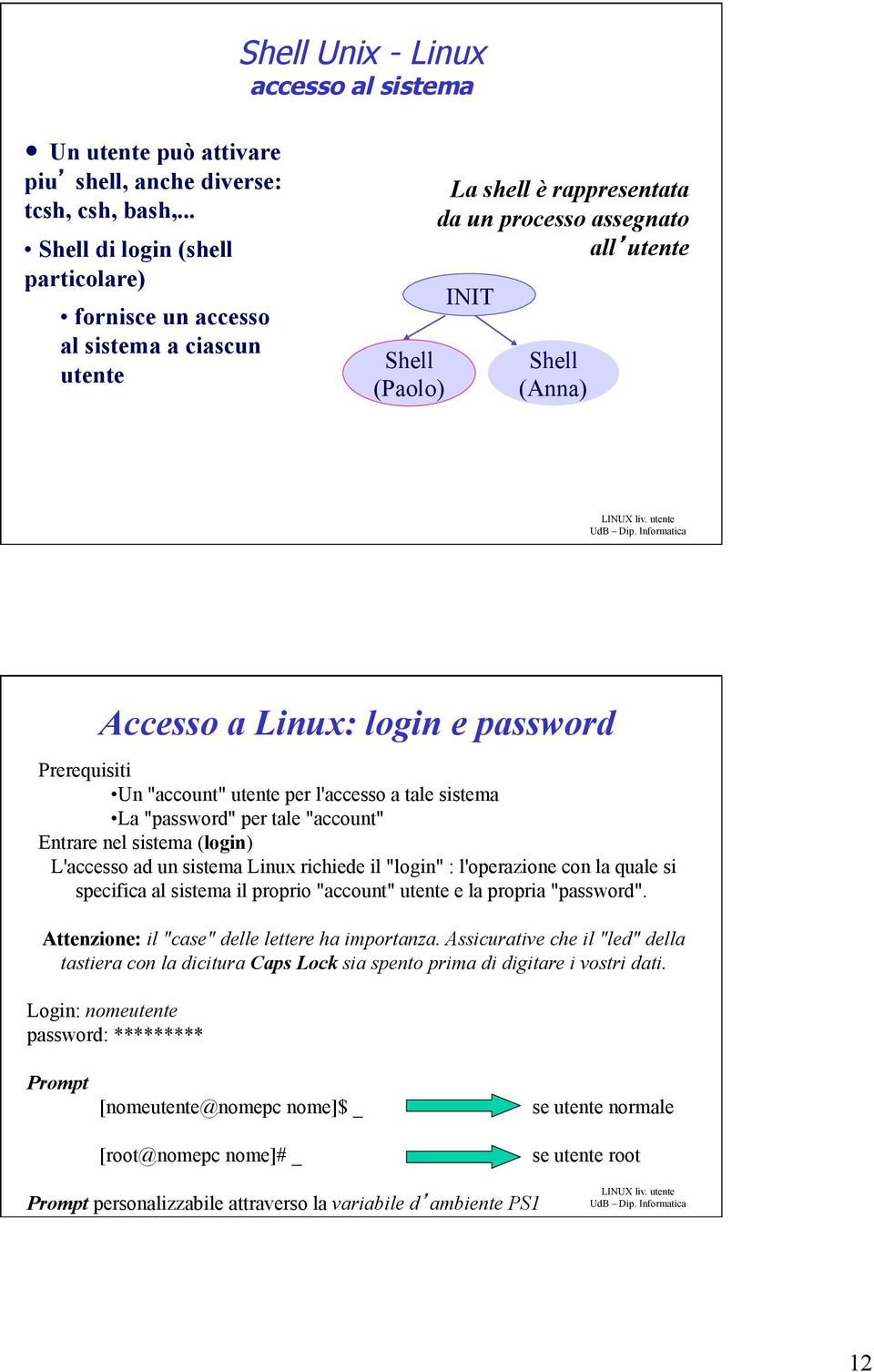 "login e password Prerequisiti Un ""account"" utente per l'accesso a tale sistema La ""password"" per tale ""account"" Entrare nel sistema (login) L'accesso ad un sistema Linux richiede il ""login"" :"