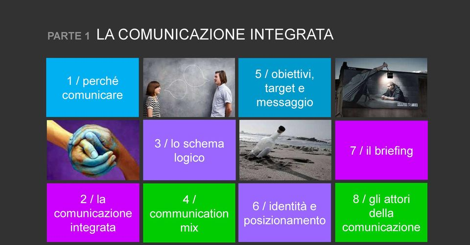 briefing 2 / la comunicazione integrata 4 / communication