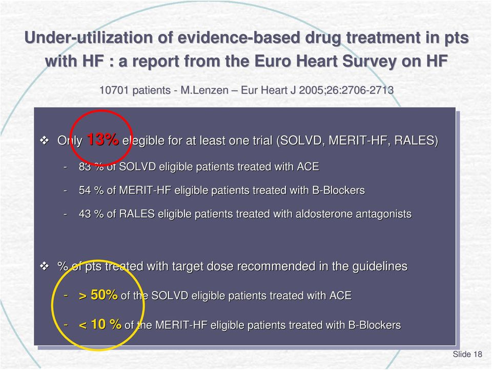 treated treatedwith withace -- 54 54 % of of MERIT-HF MERIT-HF eligible eligible patients patients treated treated with with B-Blockers B-Blockers Blockers -- 43 43 % of of RALES RALES eligible
