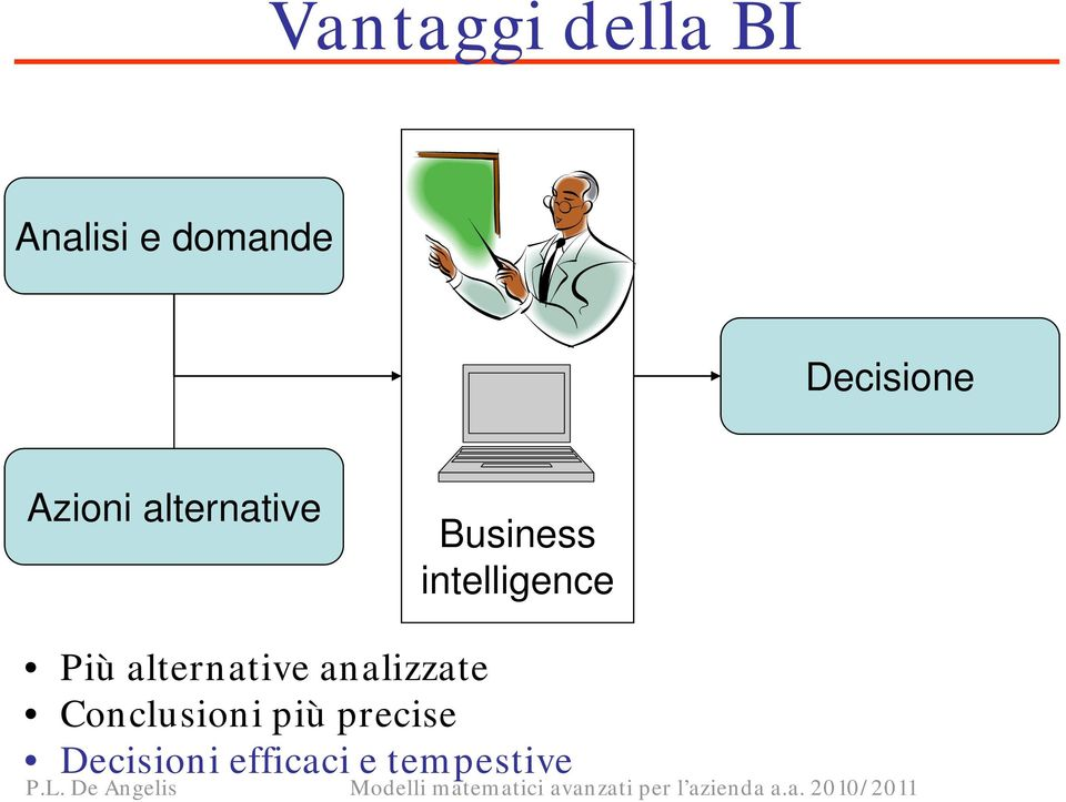 intelligence Più alternative analizzate