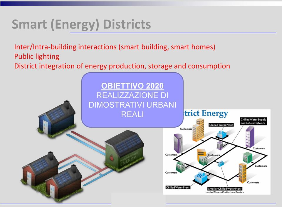 lighting District integration of energy production,