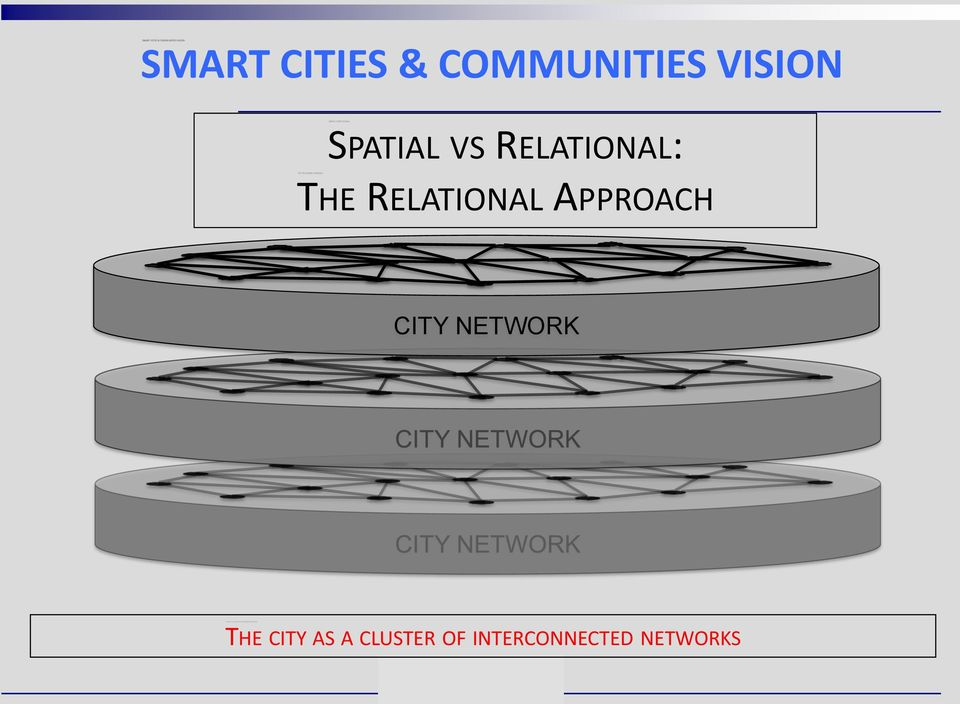 RELATIONAL APPROACH CITY NETWORK