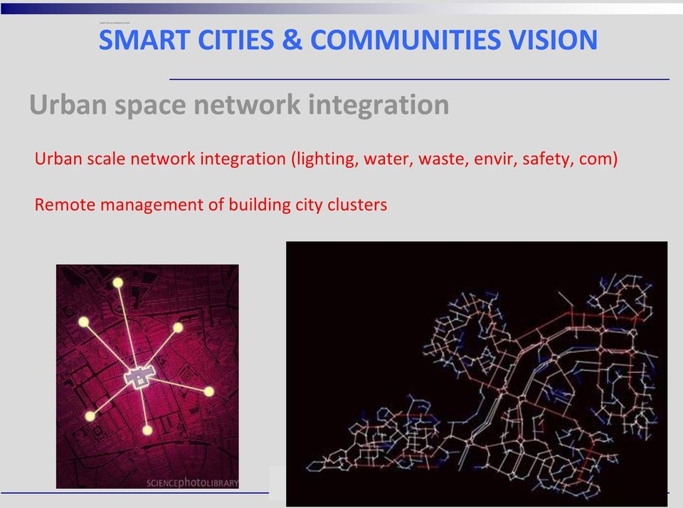 integration (lighting, water, waste, envir,