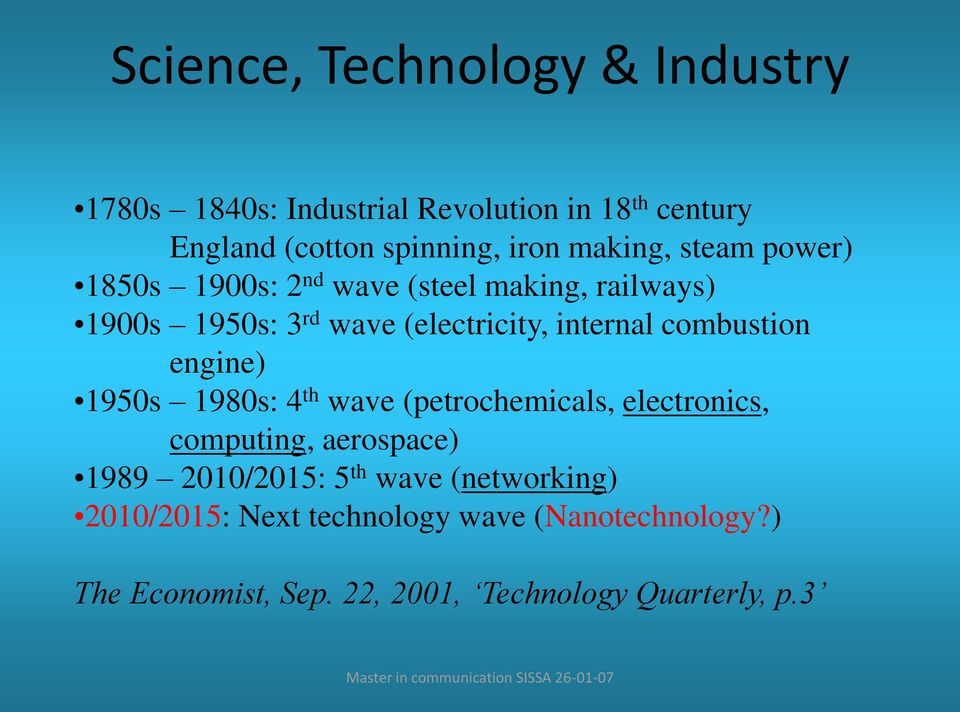 1950s 1980s: 4 th wave (petrochemicals, electronics, computing, aerospace) 1989 2010/2015: 5 th wave (networking) 2010/2015: