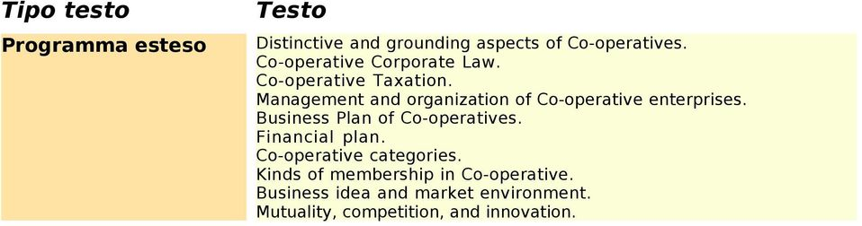 Management and organization of Co-operative enterprises. Business Plan of Co-operatives.