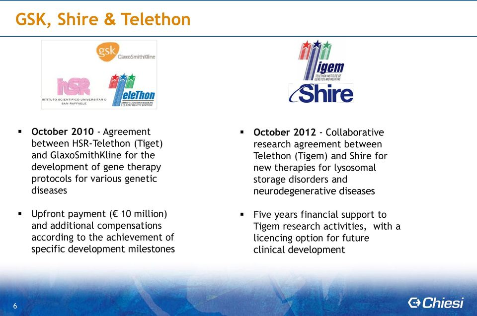 milestones October 2012 - Collaborative research agreement between Telethon (Tigem) and Shire for new therapies for lysosomal storage disorders