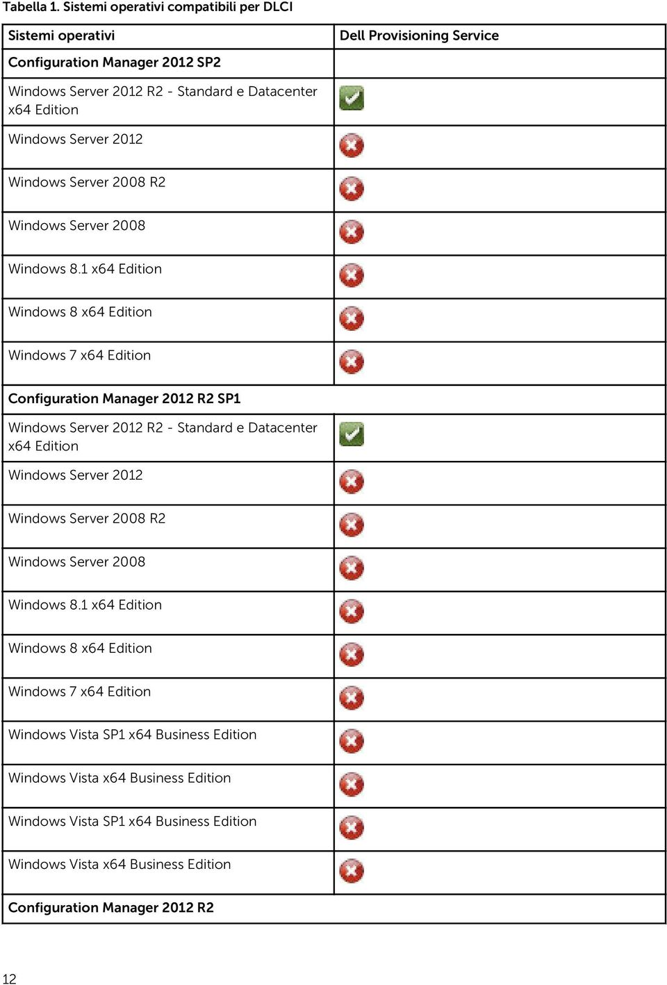 Windows Server 2012 Windows Server 2008 R2 Windows Server 2008 Windows 8.