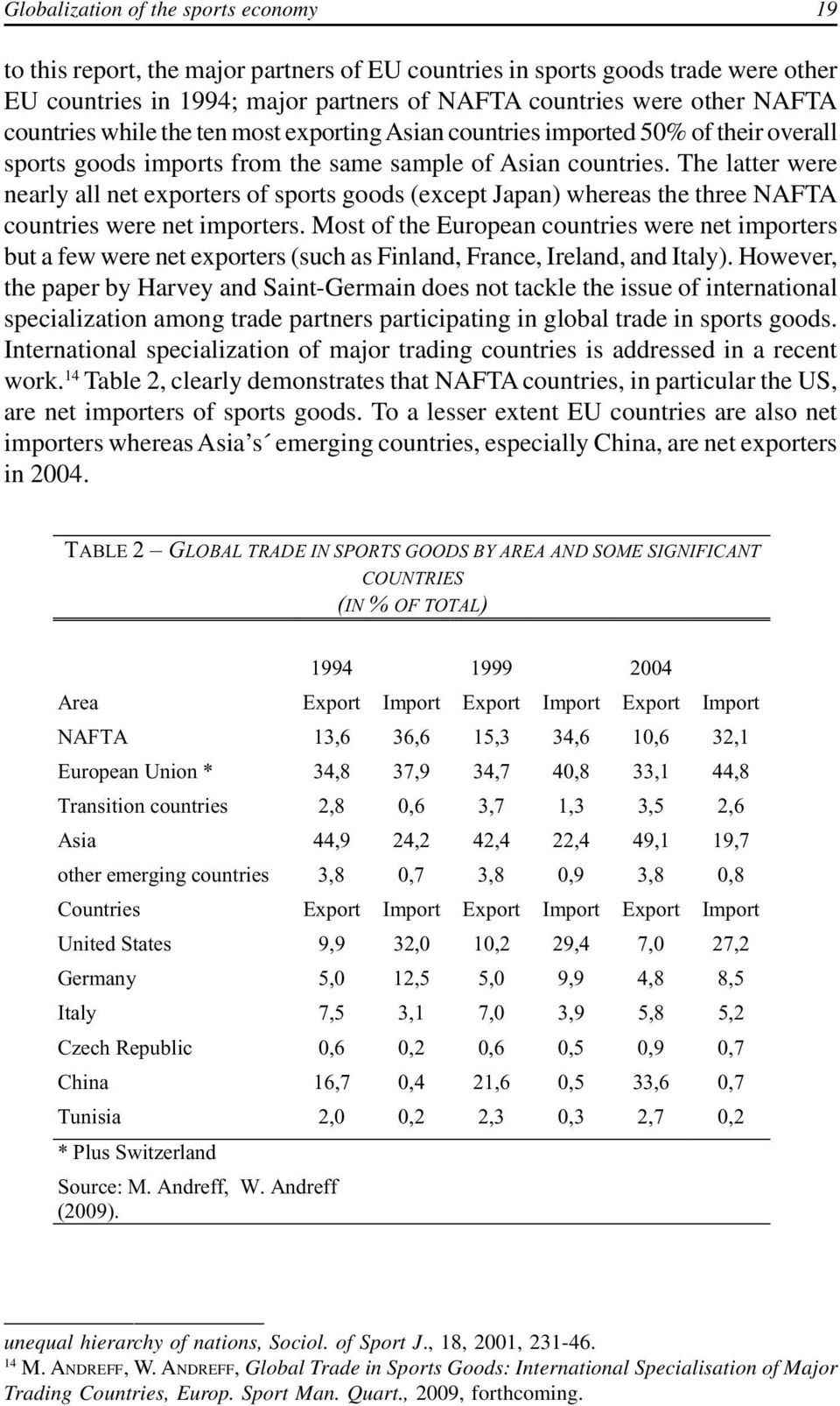The latter were nearly all net exporters of sports goods (except Japan) whereas the three NAFTA countries were net importers.