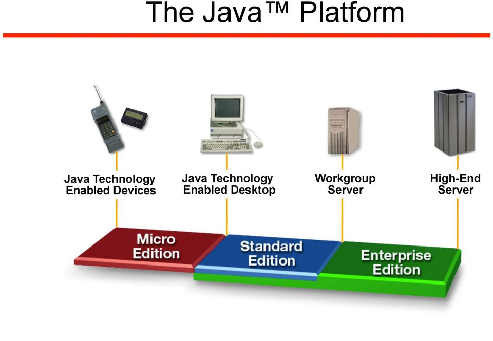 Java Technology Enabled