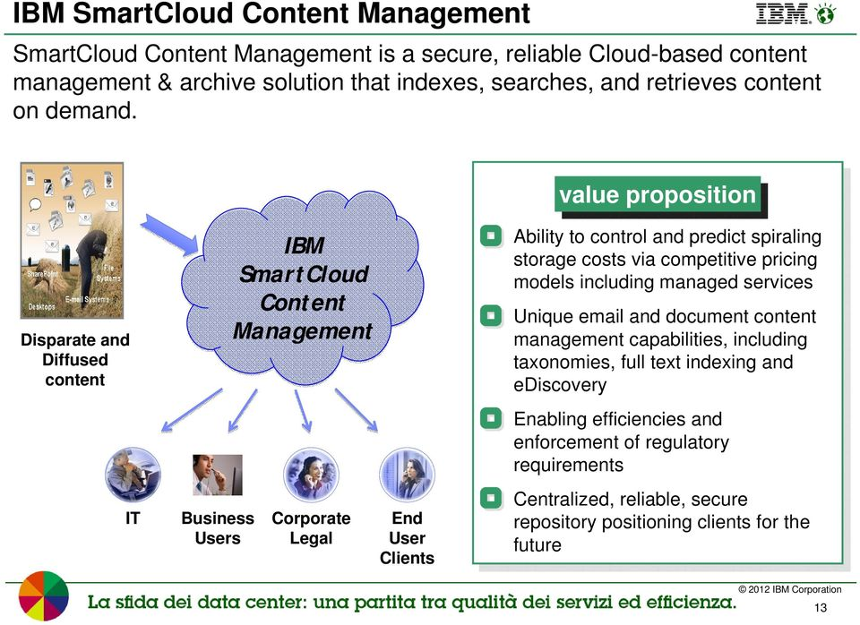 Disparate and Diffused content IT Business Users IBM SmartCloud Content Management Corporate Legal End User Clients value proposition Ability to control and predict spiraling